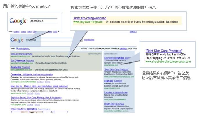 Google(谷歌)关键字广告实例